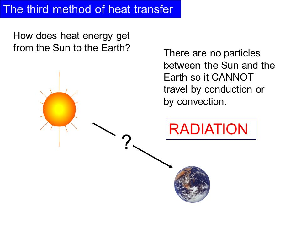 The third method of heat transfer How does heat energy get from the Sun to the Earth? There are no particles between the Sun and the Earth so it CANNO