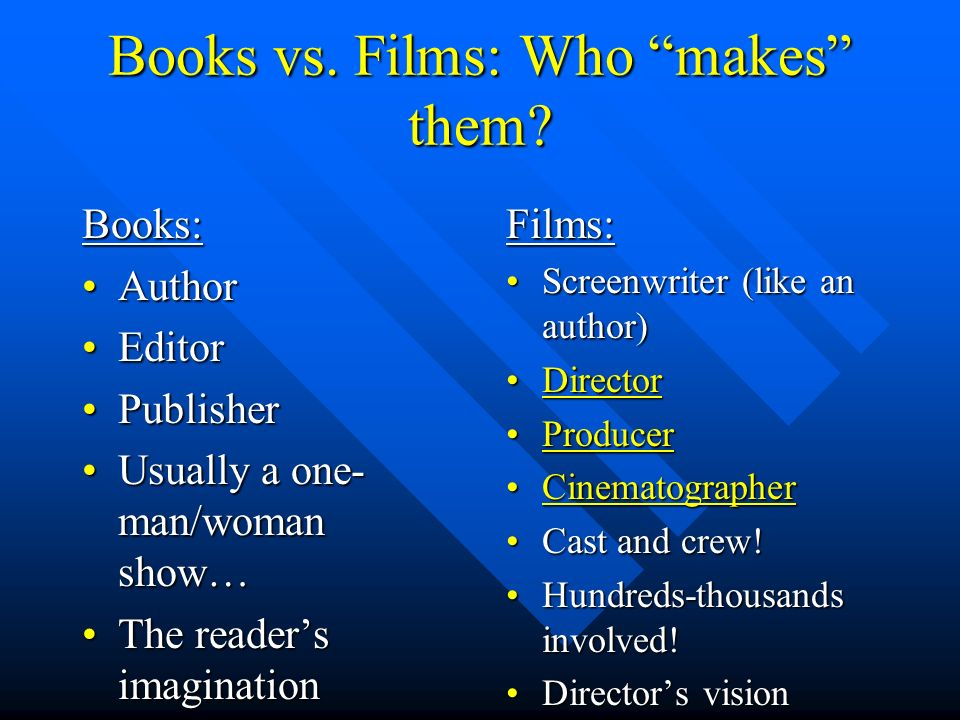Books vs. Films: Who makes them? Books: AuthorAuthor EditorEditor PublisherPublisher Usually a one- man/woman show…Usually a one- man/woman show… The