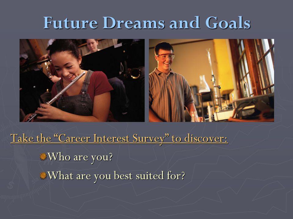 Future Dreams and Goals Take the Career Interest Survey to discover: Who are you.