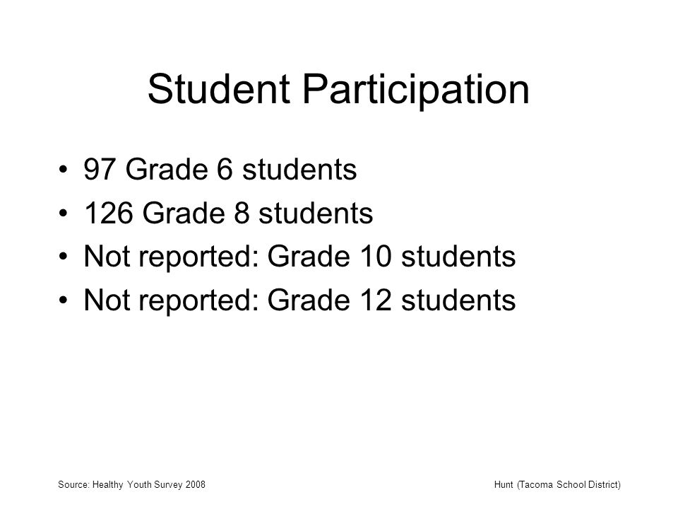 Student Participation 97 Grade 6 students 126 Grade 8 students Not reported: Grade 10 students Not reported: Grade 12 students Source: Healthy Youth Survey 2008Hunt (Tacoma School District)
