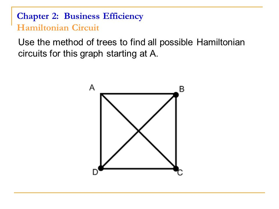 Chapter 2: Business Efficiency Hamiltonian Circuit Use the method of trees to find all possible Hamiltonian circuits for this graph starting at A.