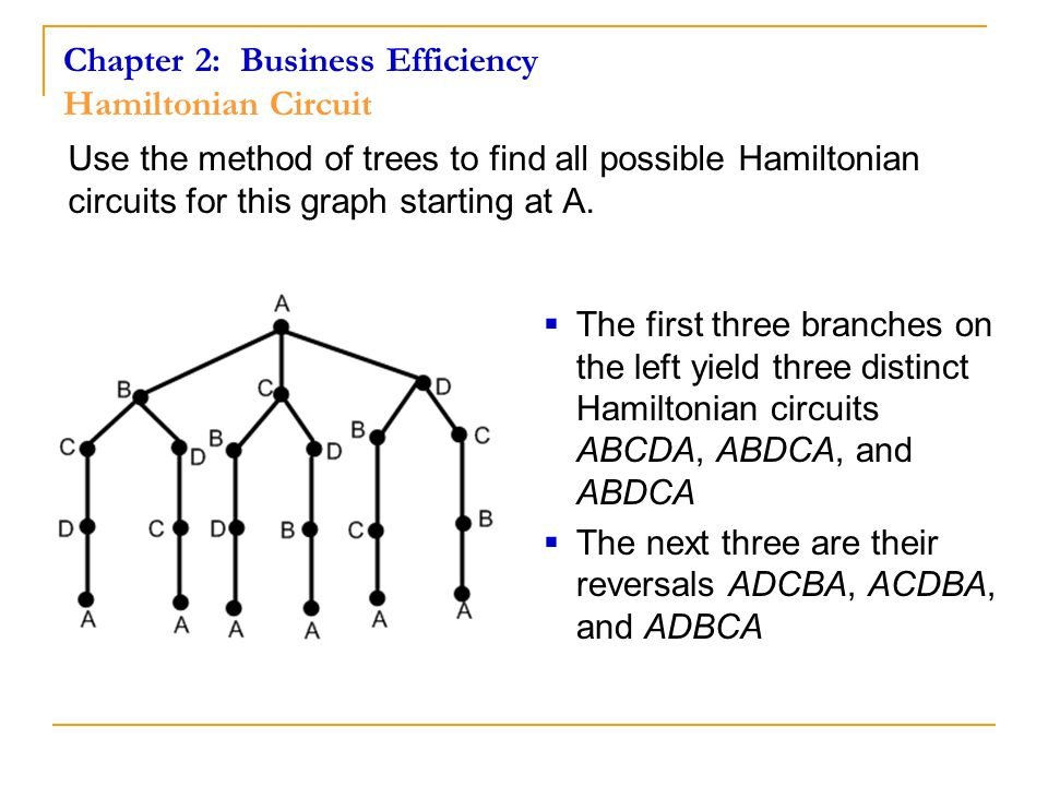 Chapter 2: Business Efficiency Hamiltonian Circuit Use the method of trees to find all possible Hamiltonian circuits for this graph starting at A. The