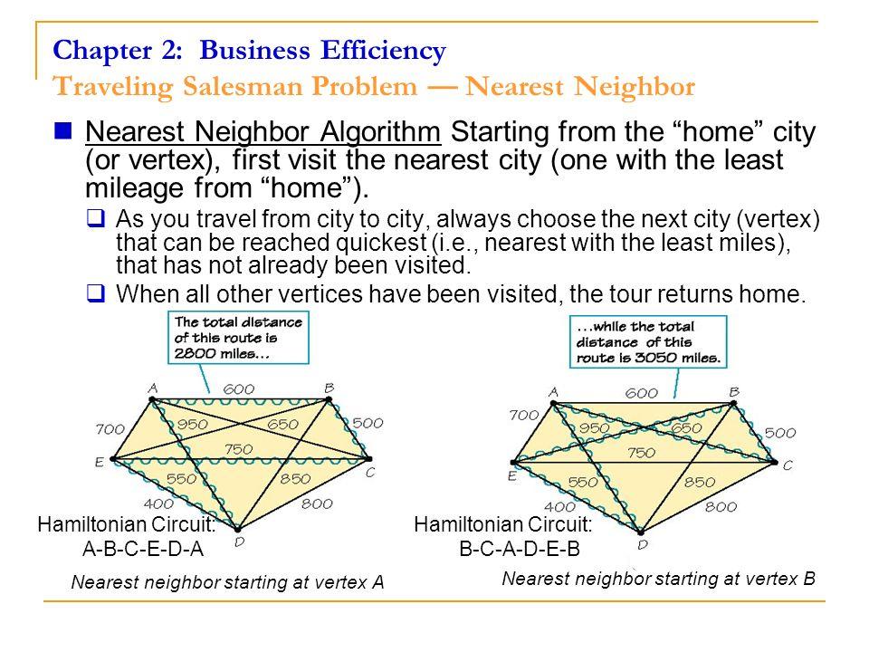 Chapter 2: Business Efficiency Traveling Salesman Problem Nearest Neighbor Nearest neighbor starting at vertex A Nearest Neighbor Algorithm Starting f