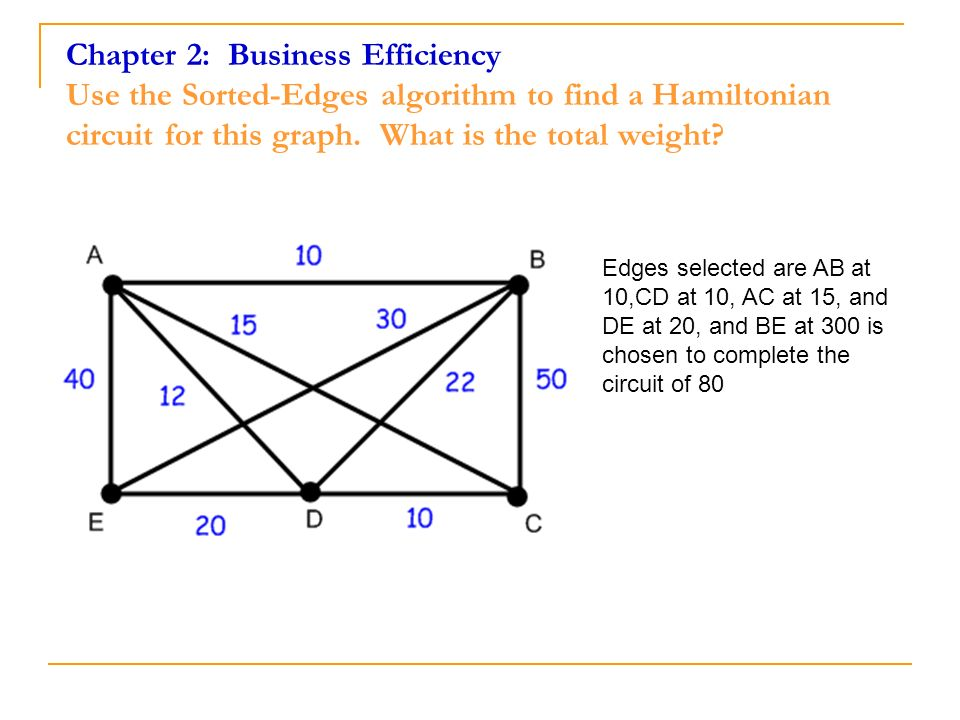 Chapter 2: Business Efficiency Use the Sorted-Edges algorithm to find a Hamiltonian circuit for this graph. What is the total weight? Edges selected a