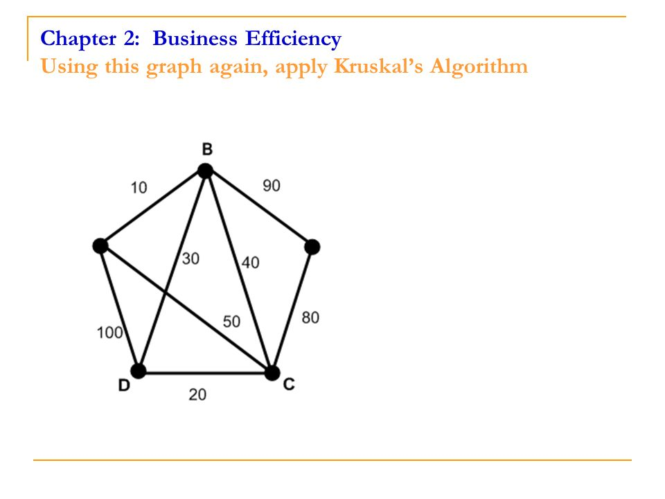 Chapter 2: Business Efficiency Using this graph again, apply Kruskals Algorithm