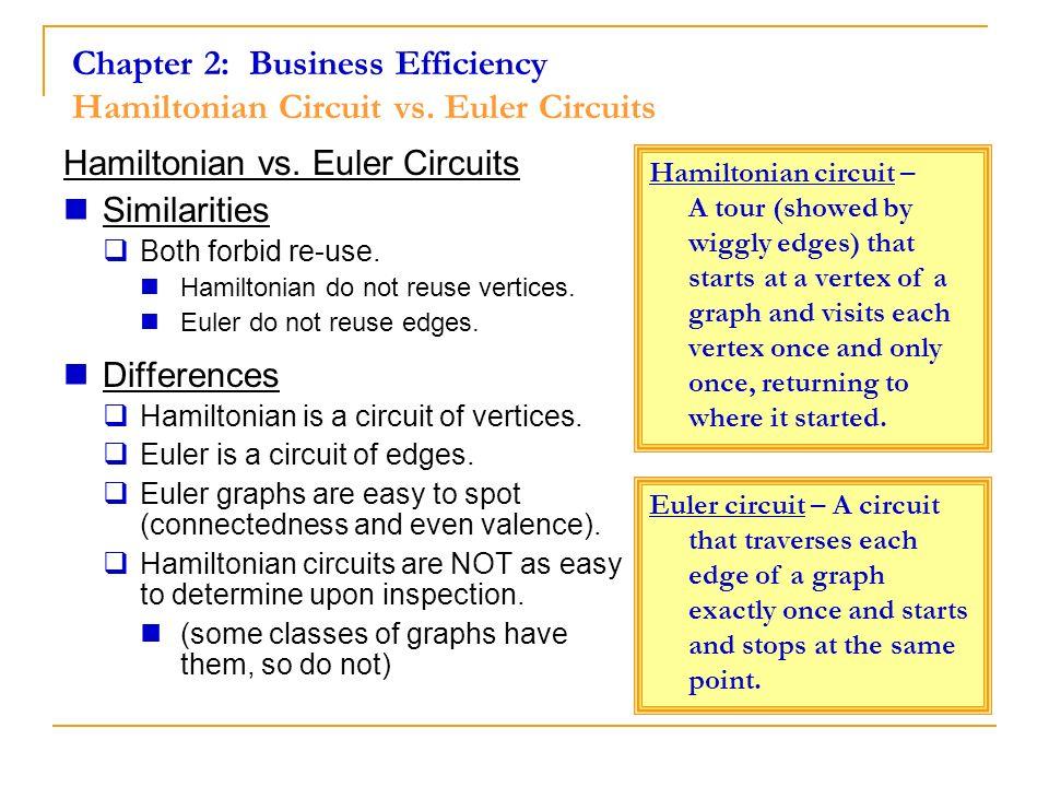 Hamiltonian vs. Euler Circuits Similarities Both forbid re-use. Hamiltonian do not reuse vertices. Euler do not reuse edges. Differences Hamiltonian i