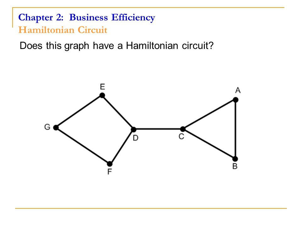 Chapter 2: Business Efficiency Hamiltonian Circuit Does this graph have a Hamiltonian circuit?