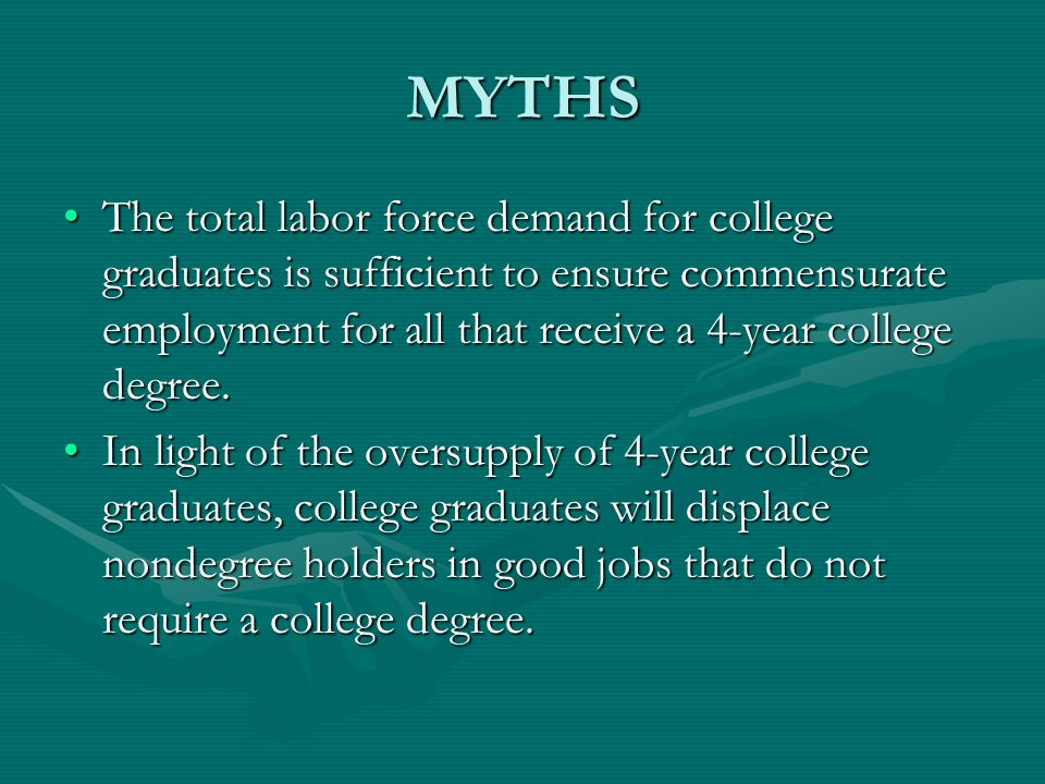 MYTHS The total labor force demand for college graduates is sufficient to ensure commensurate employment for all that receive a 4-year college degree.The total labor force demand for college graduates is sufficient to ensure commensurate employment for all that receive a 4-year college degree.