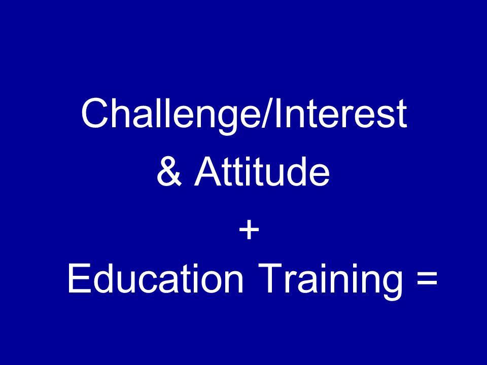 Challenge/Interest & Attitude + Education Training =