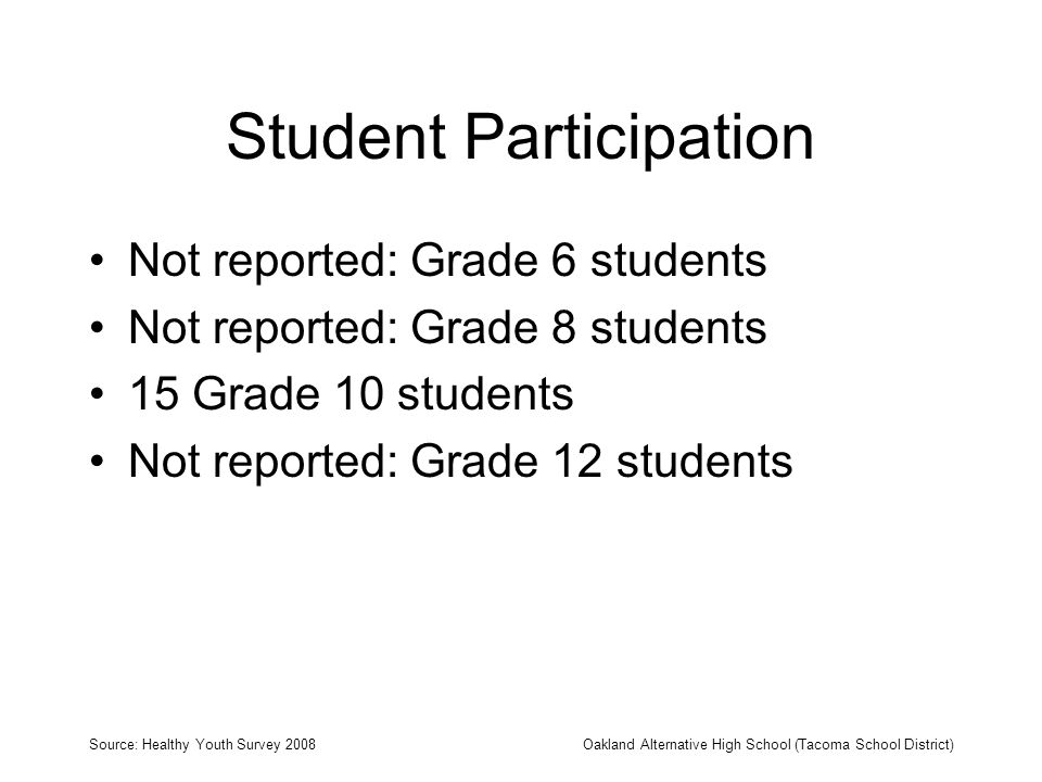 Student Participation Not reported: Grade 6 students Not reported: Grade 8 students 15 Grade 10 students Not reported: Grade 12 students Source: Healt
