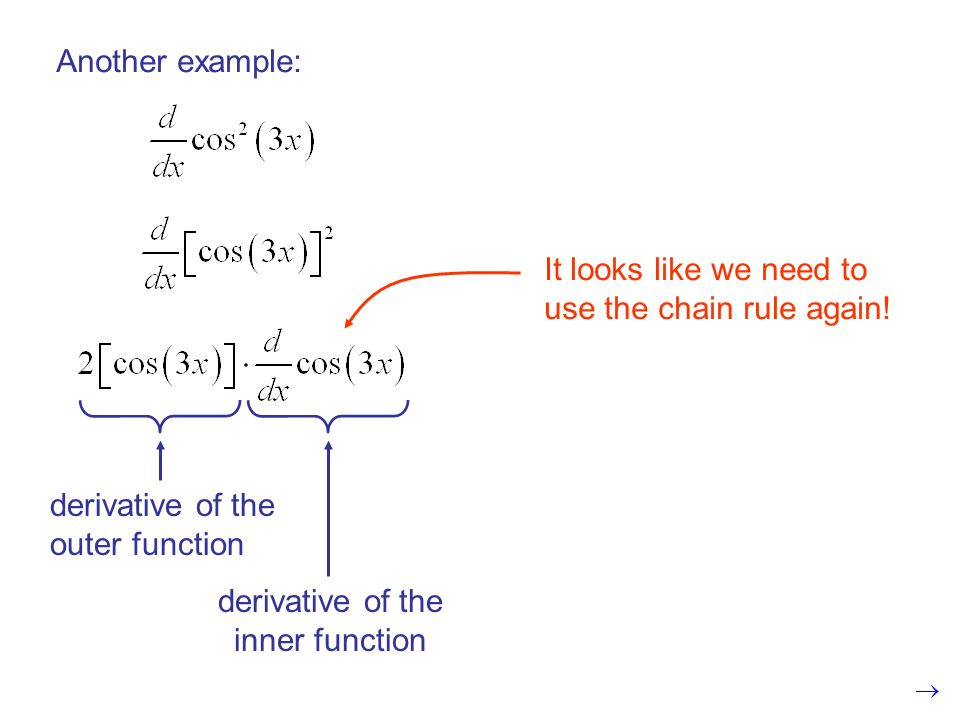 Another example: derivative of the outer function derivative of the inner function It looks like we need to use the chain rule again!