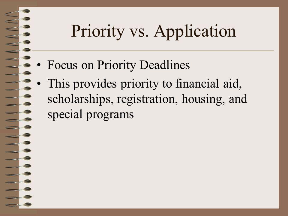Priority vs.