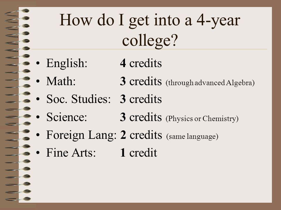 How do I get into a 4-year college? English:4 credits Math:3 credits (through advanced Algebra) Soc. Studies:3 credits Science:3 credits (Physics or C
