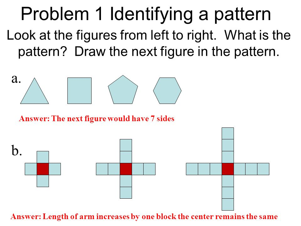 Problem 1 Identifying a pattern Look at the figures from left to right.
