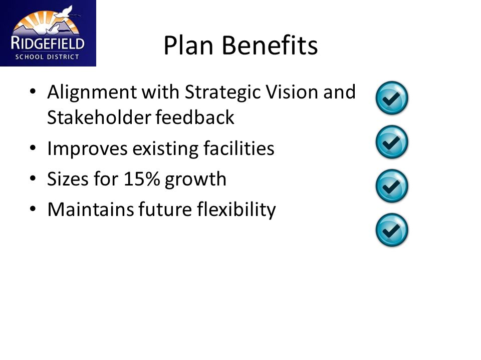 Plan Benefits Alignment with Strategic Vision and Stakeholder feedback Improves existing facilities Sizes for 15% growth Maintains future flexibility