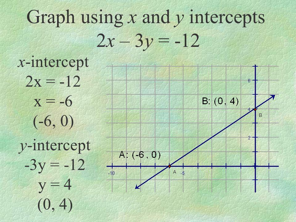 Graph using x and y intercepts 2x – 3y = -12 x-intercept 2x = -12 x = -6 (-6, 0) y-intercept -3y = -12 y = 4 (0, 4)