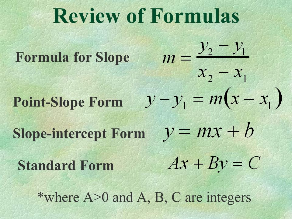 Point Slope To Standard Form