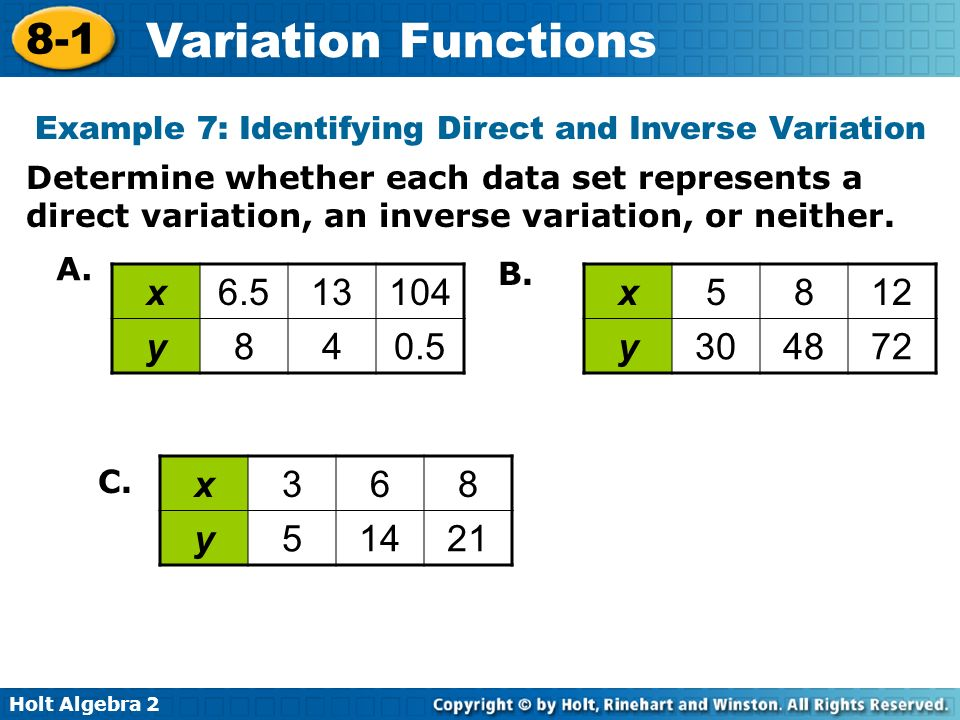 Holt Algebra 2 8-1 Variation Functions Example 7: Identifying Direct and Inverse Variation Determine whether each data set represents a direct variation, an inverse variation, or neither.