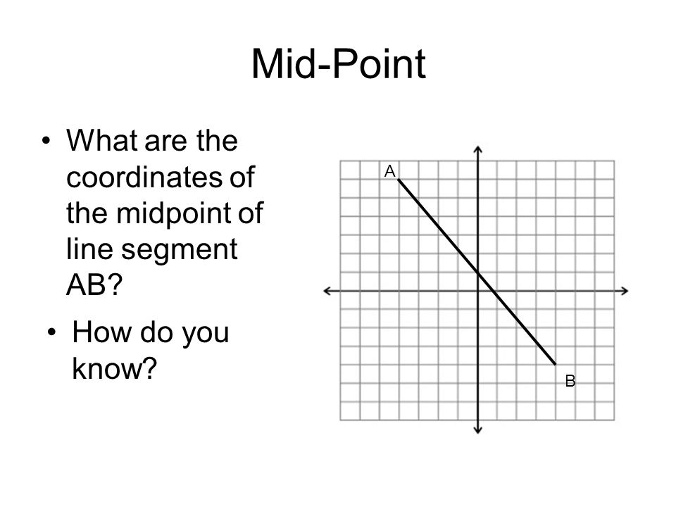 Mid-Point What are the coordinates of the midpoint of line segment AB How do you know A B