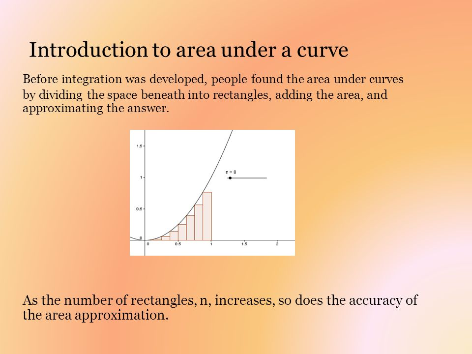 Introduction to area under a curve Before integration was developed, people found the area under curves by dividing the space beneath into rectangles,