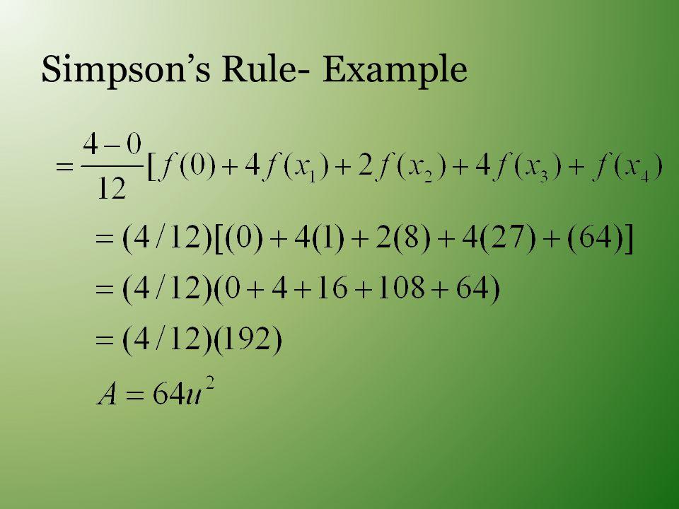Simpsons Rule- Example