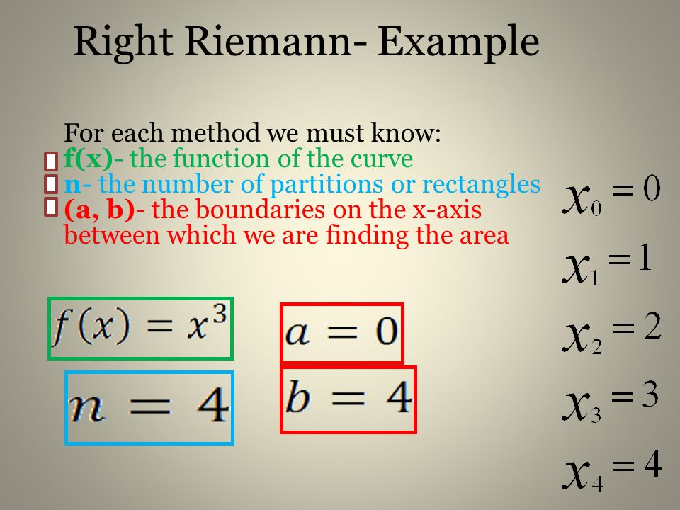 Right Riemann- Example For each method we must know: f(x)- the function of the curve n- the number of partitions or rectangles (a, b)- the boundaries