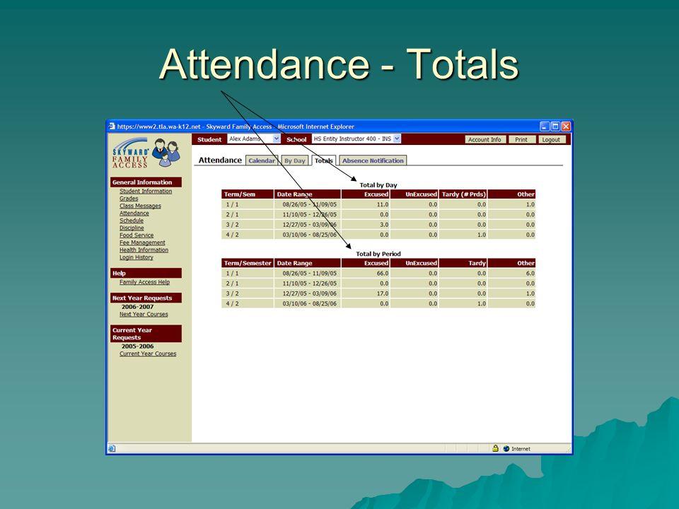 Attendance - Totals