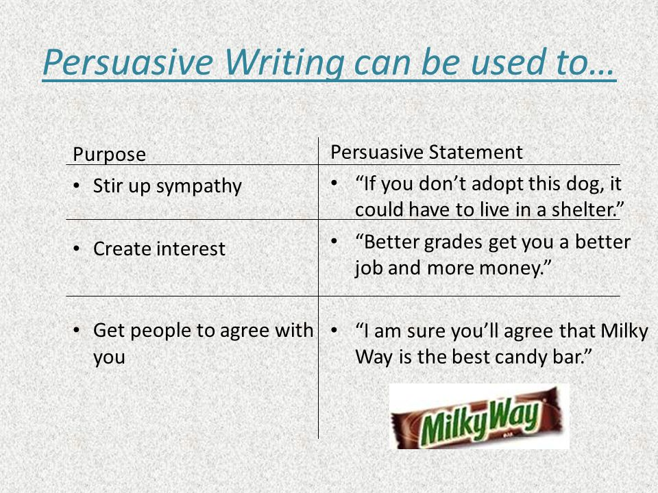 Persuasive Writing can be used to… Purpose Stir up sympathy Create interest Get people to agree with you Persuasive Statement If you dont adopt this d