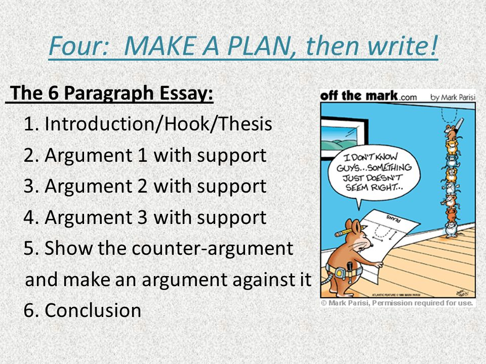 Four: MAKE A PLAN, then write! The 6 Paragraph Essay: 1. Introduction/Hook/Thesis 2. Argument 1 with support 3. Argument 2 with support 4. Argument 3