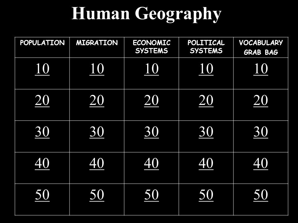Human Geography POPULATIONMIGRATIONECONOMIC SYSTEMS POLITICAL SYSTEMS VOCABULARY GRAB BAG 10 20 30 40 50