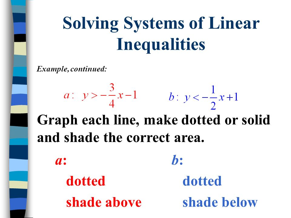 Solving Systems of Linear Inequalities a: 3x + 4y > - 4