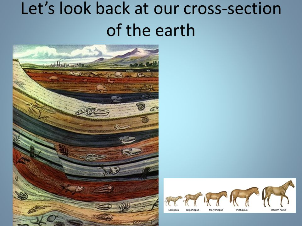 Lets look back at our cross-section of the earth