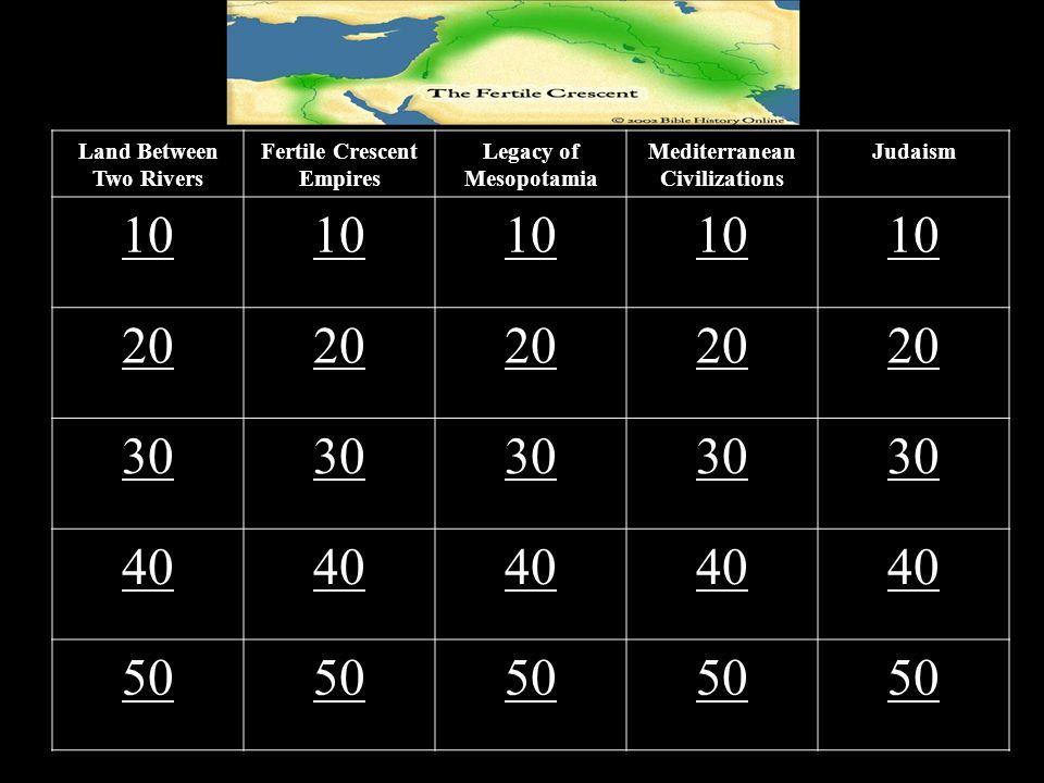 Land Between Two Rivers Fertile Crescent Empires Legacy of Mesopotamia Mediterranean Civilizations Judaism 10 20 30 40 50
