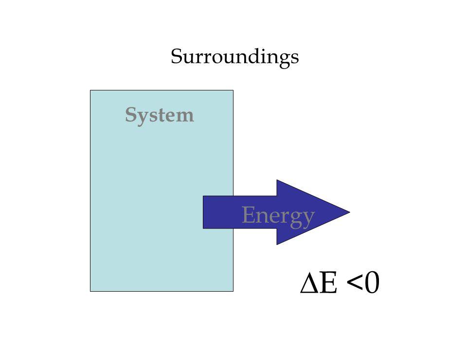 System Surroundings Energy E <0