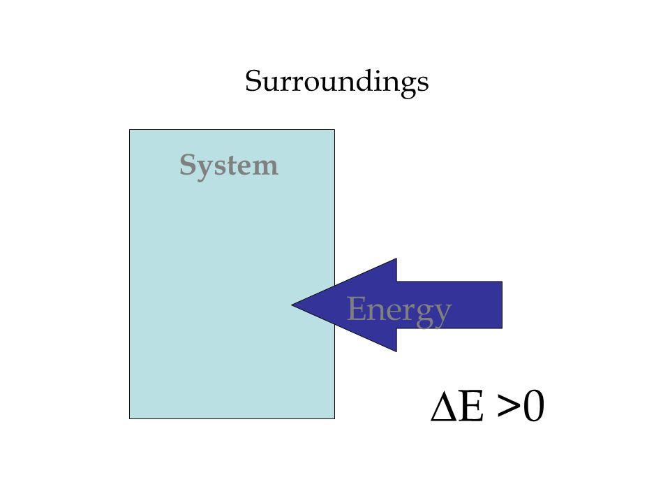 System Surroundings Energy E >0