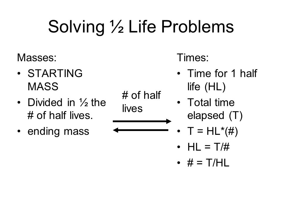 Solving ½ Life Problems Masses: STARTING MASS Divided in ½ the # of half lives. ending mass Times: Time for 1 half life (HL) Total time elapsed (T) T