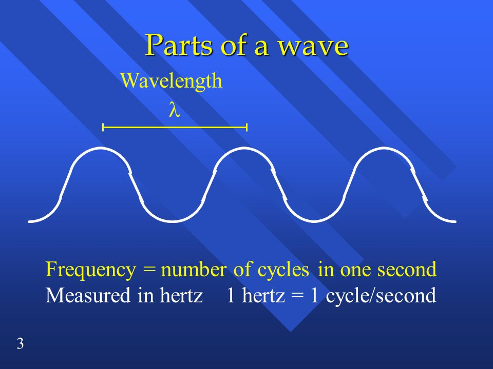 3 Parts of a wave Wavelength Frequency = number of cycles in one second Measured in hertz 1 hertz = 1 cycle/second