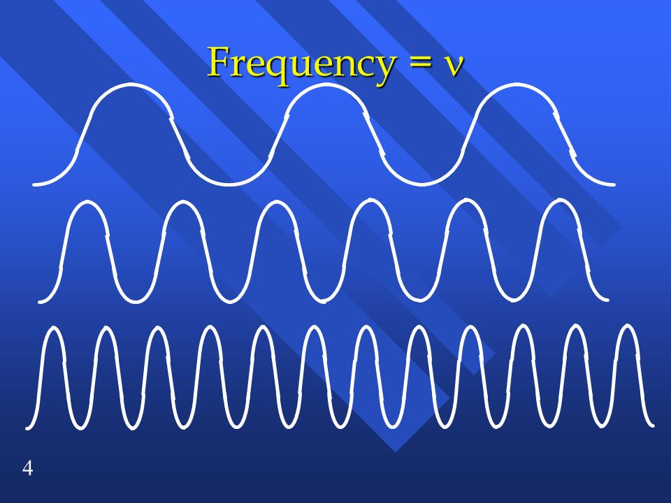 4 Frequency = Frequency =