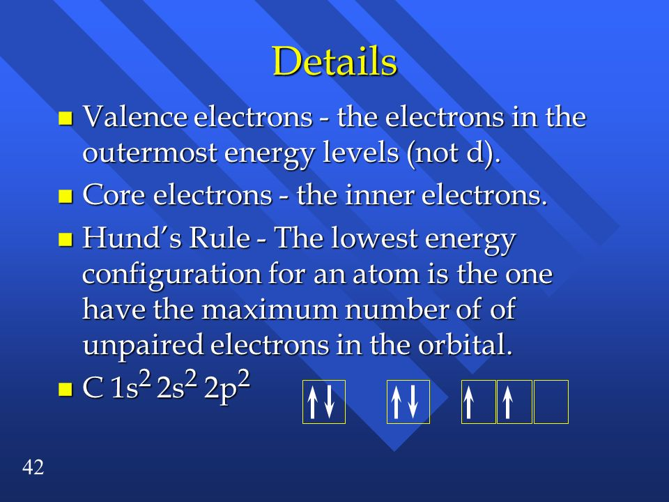 42 Details n Valence electrons - the electrons in the outermost energy levels (not d). n Core electrons - the inner electrons. n Hunds Rule - The lowe