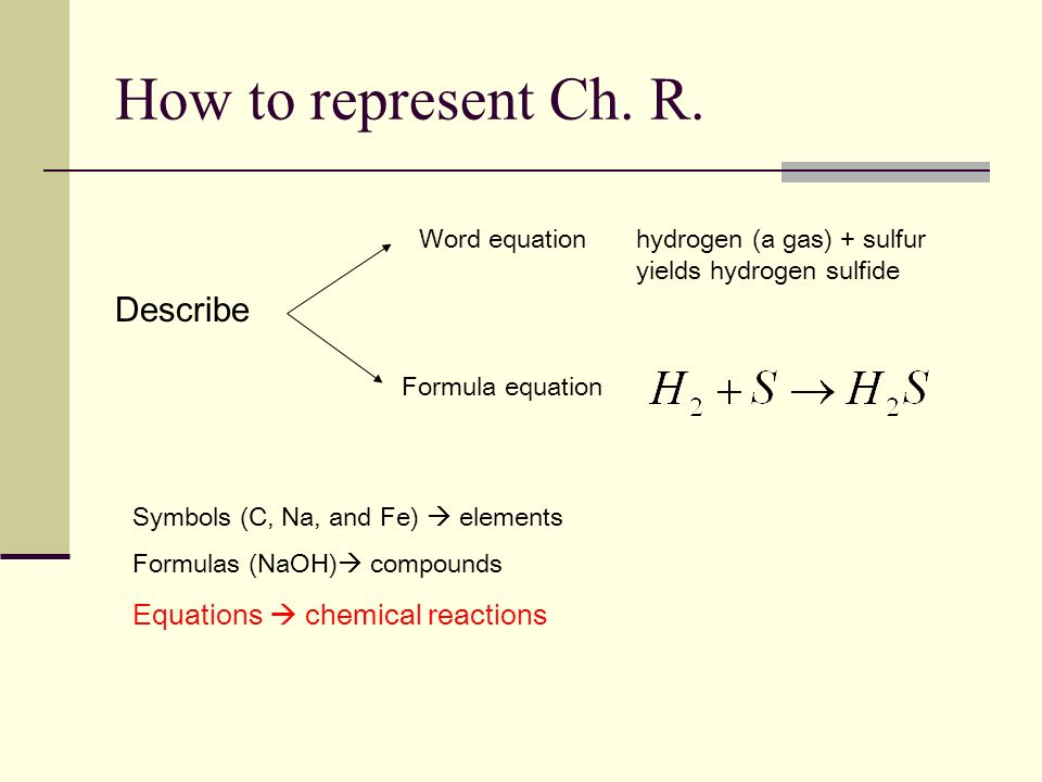 Equation Reactants (on the left) Products (on the right) separated by arrow included physical states Examples: Iron + Oxygen Iron (III) oxide Methane + oxygen Carbon dioxide + water
