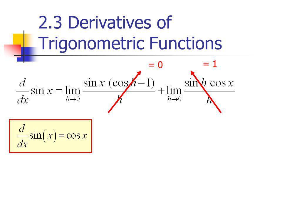 2.3 Derivatives of Trigonometric Functions = 0 = 1