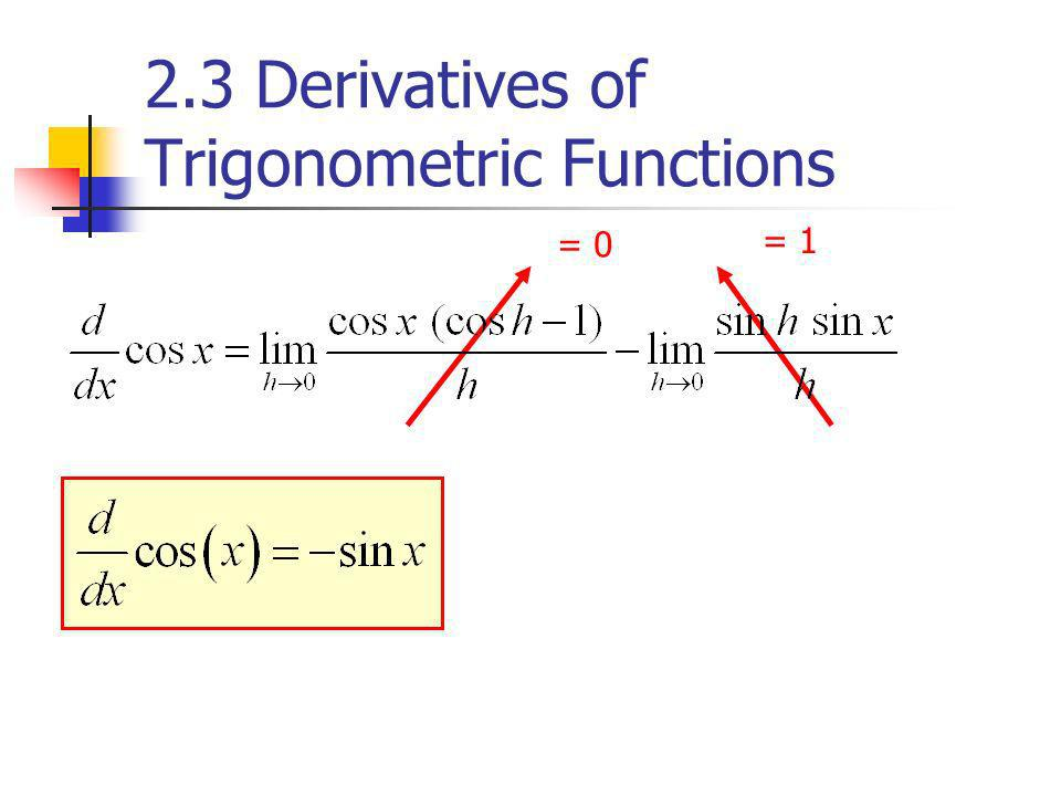 2.3 Derivatives of Trigonometric Functions = 0 = 1