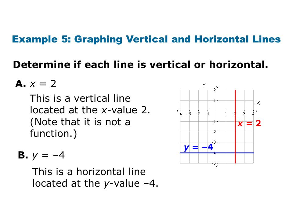 Example 5: Graphing Vertical and Horizontal Lines Determine if each line is vertical or horizontal. A. x = 2 B. y = –4 This is a vertical line located