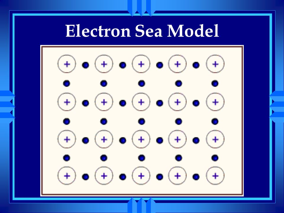 10.4 Bonding Models for Metals u Why do metal atoms stay together? How does their bonding effect their properties? u Two Models: u Electron Sea Model: