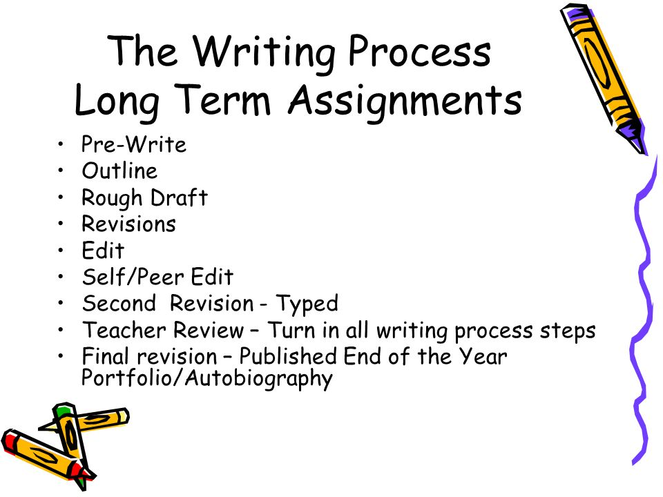 The Writing Process Long Term Assignments Pre-Write Outline Rough Draft Revisions Edit Self/Peer Edit Second Revision - Typed Teacher Review – Turn in all writing process steps Final revision – Published End of the Year Portfolio/Autobiography