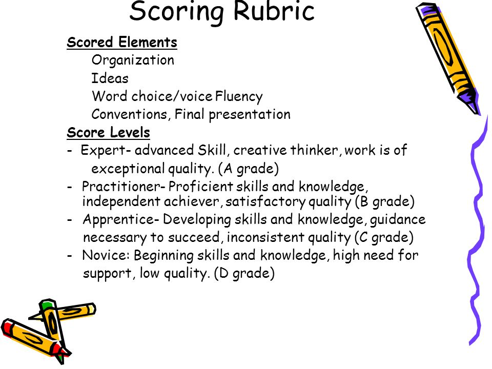 Scoring Rubric Scored Elements Organization Ideas Word choice/voice Fluency Conventions, Final presentation Score Levels - Expert- advanced Skill, creative thinker, work is of exceptional quality.
