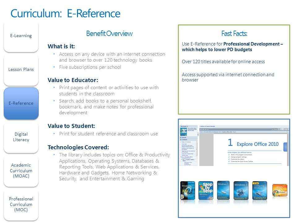Curriculum: E-Reference Fast Facts: Use E-Reference for Professional Development – which helps to lower PD budgets Over 120 titles available for online access Access supported via internet connection and browser E-LearningLesson PlansE-Reference Digital Literacy Academic Curriculum (MOAC) Professional Curriculum (MOC) Benefit Overview What is it: Access on any device with an internet connection and browser to over 120 technology books Five subscriptions per school Value to Educator: Print pages of content or activities to use with students in the classroom Search, add books to a personal bookshelf, bookmark, and make notes for professional development Value to Student: Print for student reference and classroom use Technologies Covered: The library includes topics on: Office & Productivity Applications, Operating Systems, Databases & Reporting Tools, Web Applications & Services, Hardware and Gadgets, Home Networking & Security, and Entertainment & Gaming