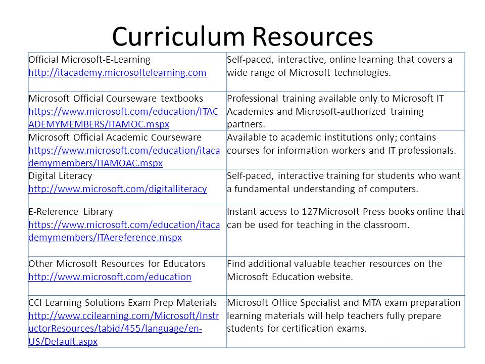Curriculum Resources Official Microsoft-E-Learning http://itacademy.microsoftelearning.com Self-paced, interactive, online learning that covers a wide