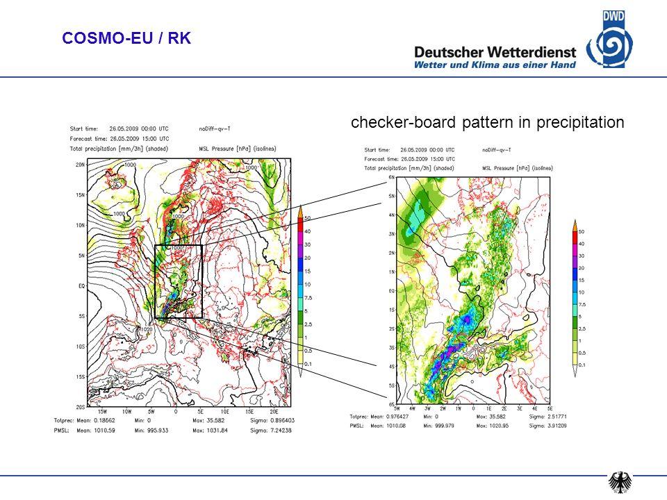 checker-board pattern in precipitation COSMO-EU / RK