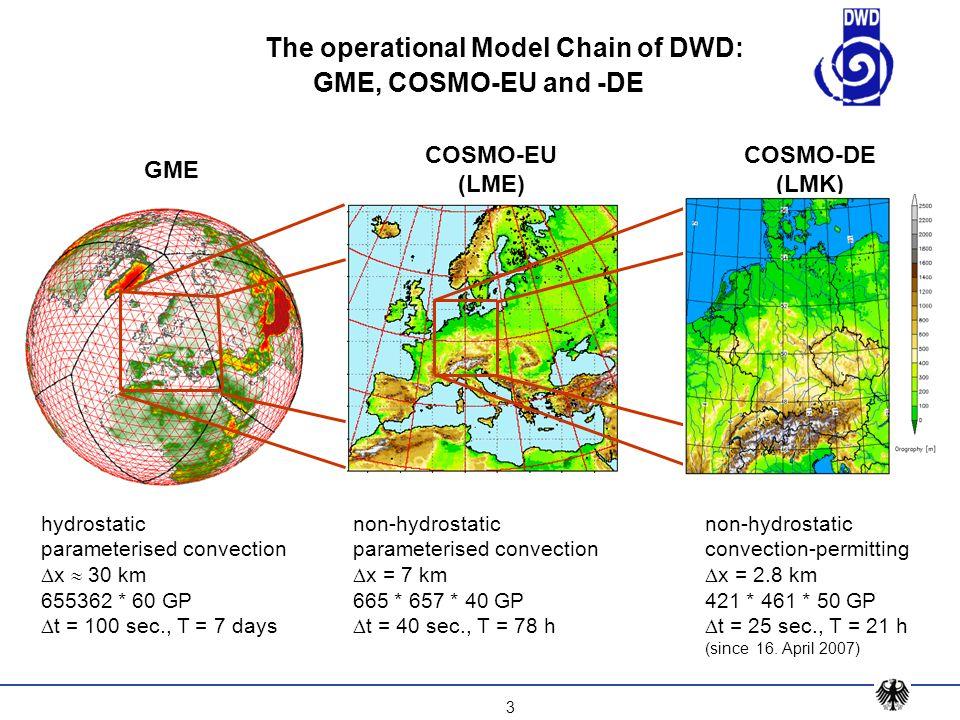 3 COSMO-EU (LME) GME COSMO-DE (LMK) The operational Model Chain of DWD: GME, COSMO-EU and -DE hydrostatic parameterised convection x 30 km 655362 * 60